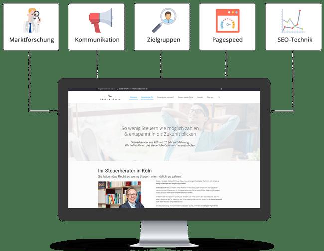 Case Wendl Firmenwebseite Mockup