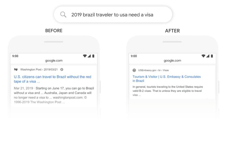 BERT Suchanfrage Veränderung