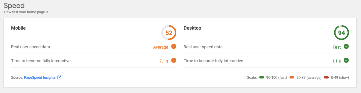 Site Kit Page Speed Tab
