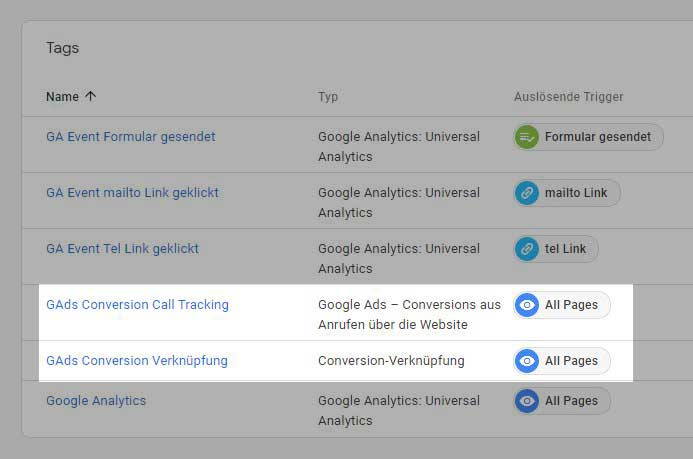 Übersicht Google Tag Manager Tags